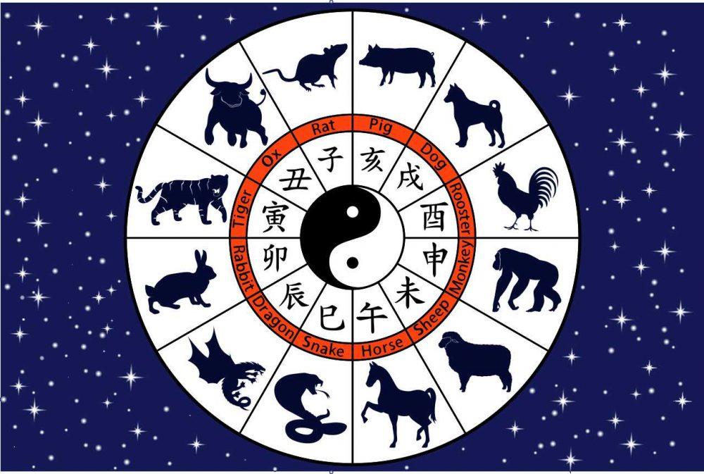 Symbole-chinesische-Astrologie
