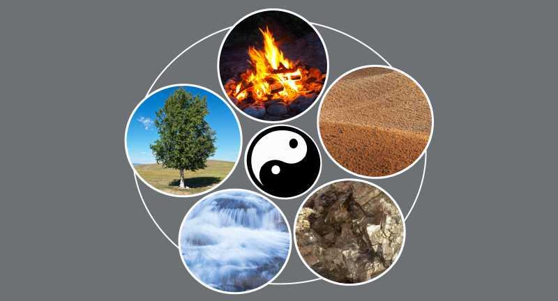 Feng Shui - alle Elemente